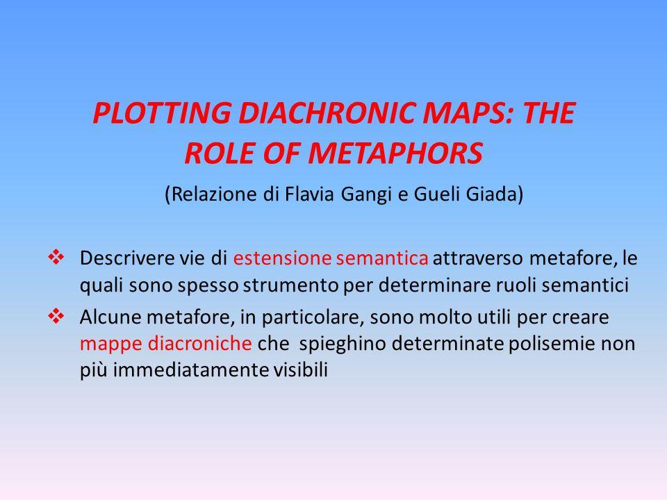 PLOTTING DIACHRONIC MAPS: THE ROLE OF METAPHORS (Relazione di Flavia Gangi e Gueli Giada) Descrivere vie di estensione semantica attraverso metafore,