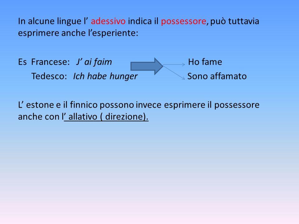 In alcune lingue l adessivo indica il possessore, può tuttavia esprimere anche lesperiente: Es Francese: J ai faim Ho fame Tedesco: Ich habe hunger So