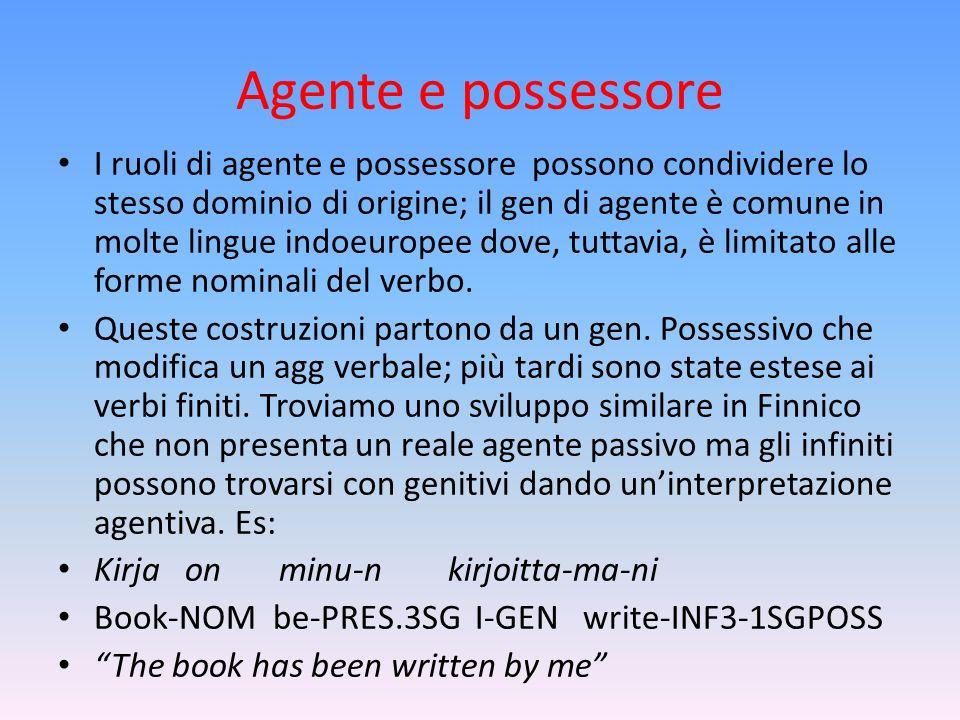 Agente e possessore I ruoli di agente e possessore possono condividere lo stesso dominio di origine; il gen di agente è comune in molte lingue indoeur