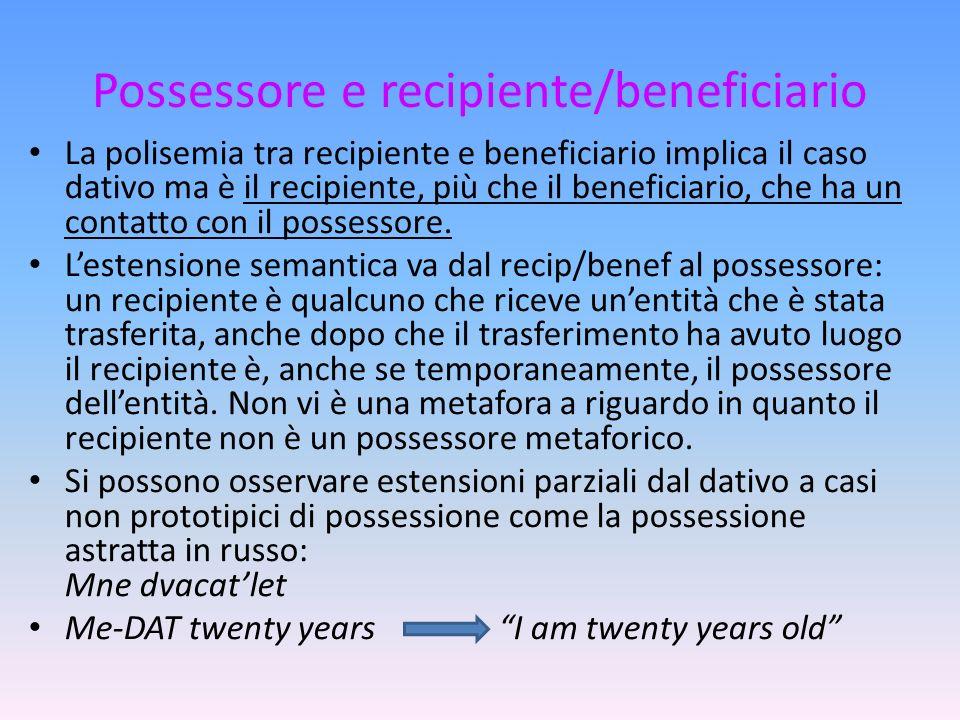 Possessore e recipiente/beneficiario La polisemia tra recipiente e beneficiario implica il caso dativo ma è il recipiente, più che il beneficiario, ch
