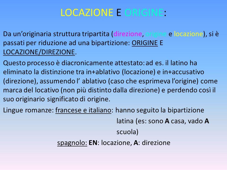 LOCAZIONE E ORIGINE: Da unoriginaria struttura tripartita (direzione, origine e locazione), si è passati per riduzione ad una bipartizione: ORIGINE E