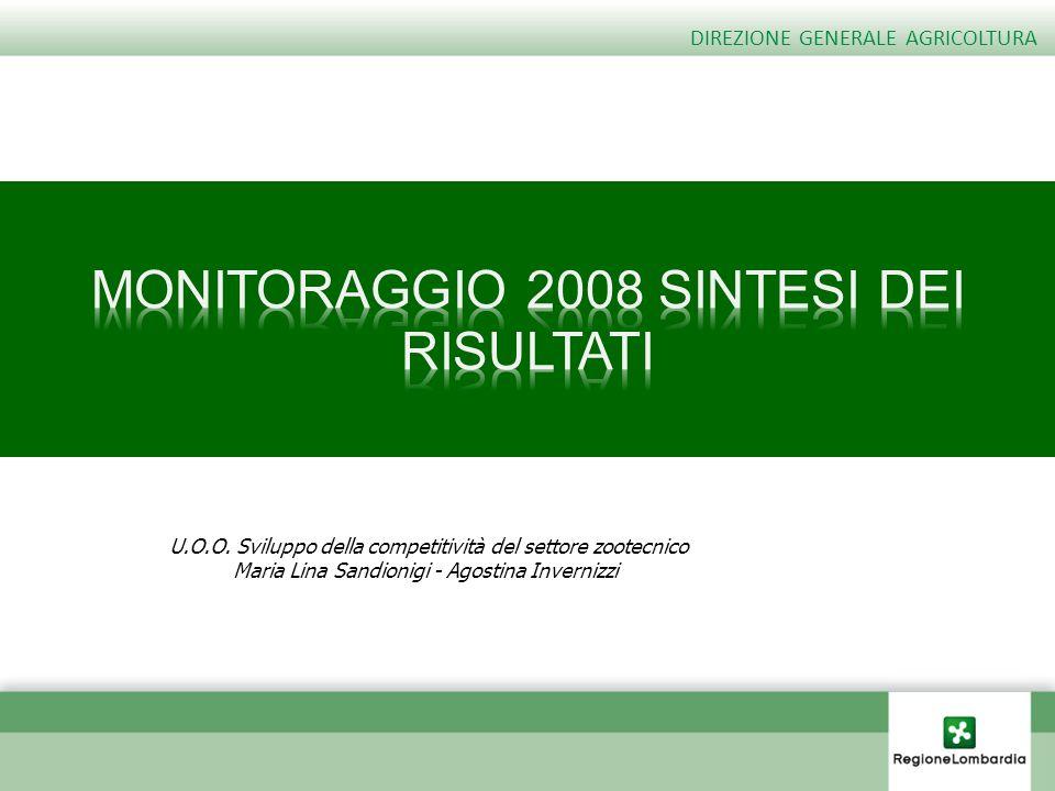 U.O.O. Sviluppo della competitività del settore zootecnico Maria Lina Sandionigi - Agostina Invernizzi DIREZIONE GENERALE AGRICOLTURA