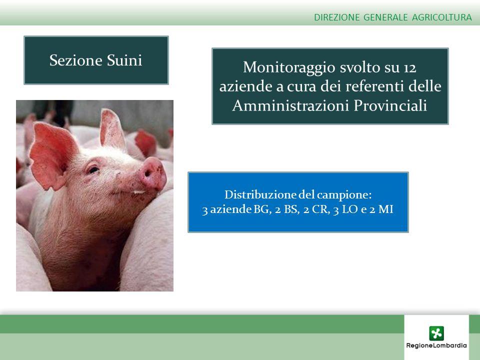 Destinazione finale del prodotto Aziende Bovine Aziende Caprine – Ovine DIREZIONE GENERALE AGRICOLTURA