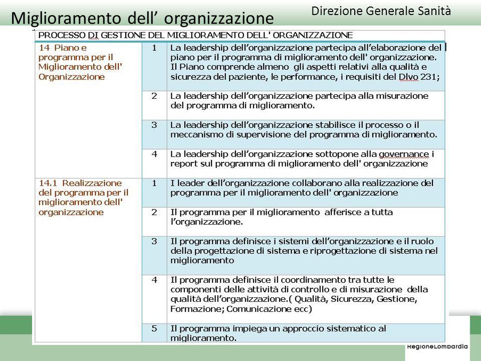 Direzione Generale Sanità Miglioramento dell organizzazione