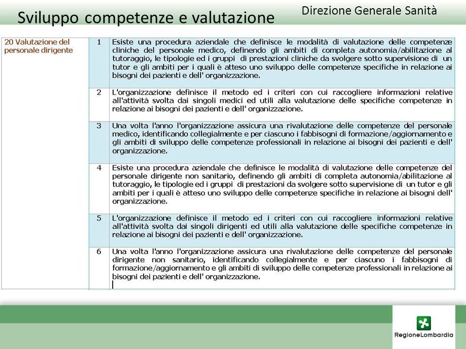 Direzione Generale Sanità Sviluppo competenze e valutazione
