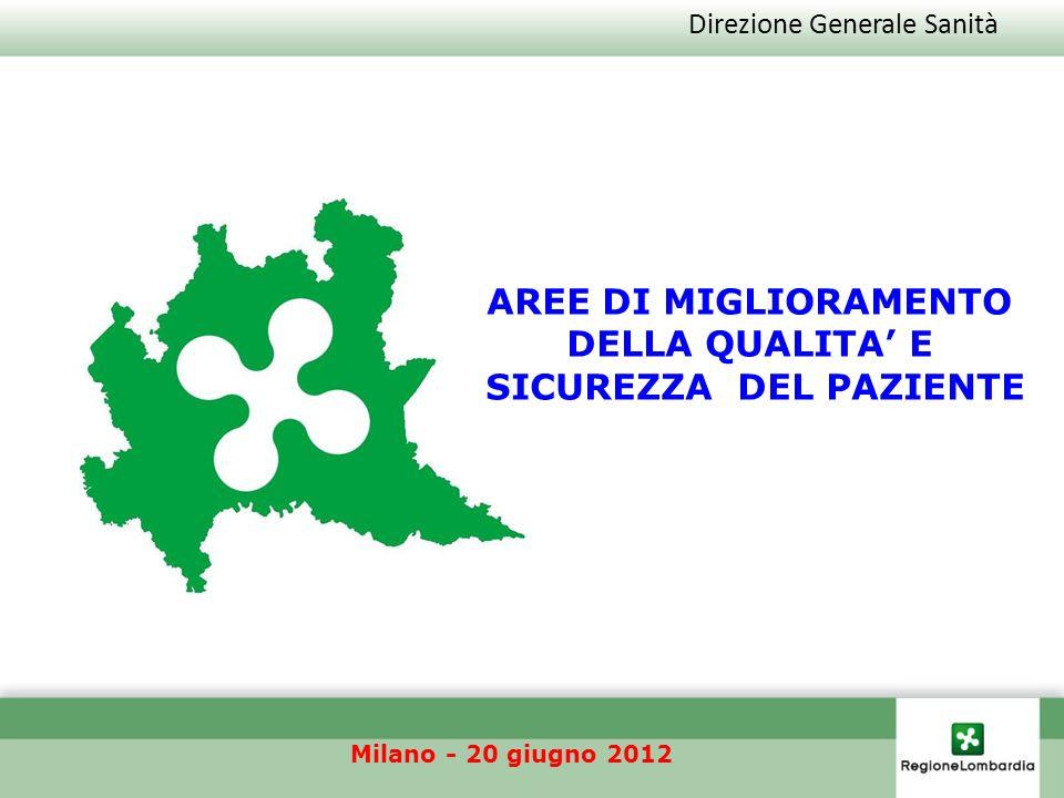 Direzione Generale Sanità AREE DI MIGLIORAMENTO DELLA QUALITA E SICUREZZA DEL PAZIENTE Milano - 20 giugno 2012