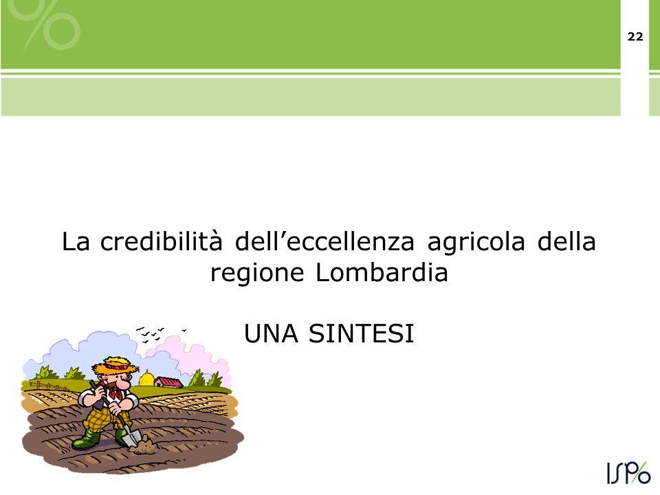 22 La credibilità delleccellenza agricola della regione Lombardia UNA SINTESI