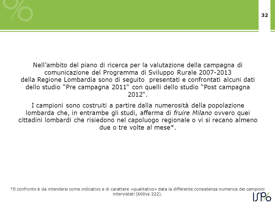 32 Nellambito del piano di ricerca per la valutazione della campagna di comunicazione del Programma di Sviluppo Rurale 2007-2013 della Regione Lombardia sono di seguito presentati e confrontati alcuni dati dello studio Pre campagna 2011 con quelli dello studio Post campagna 2012.