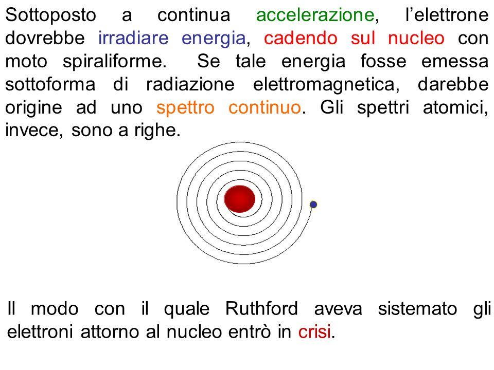 Sottoposto a continua accelerazione, lelettrone dovrebbe irradiare energia, cadendo sul nucleo con moto spiraliforme. Se tale energia fosse emessa sot