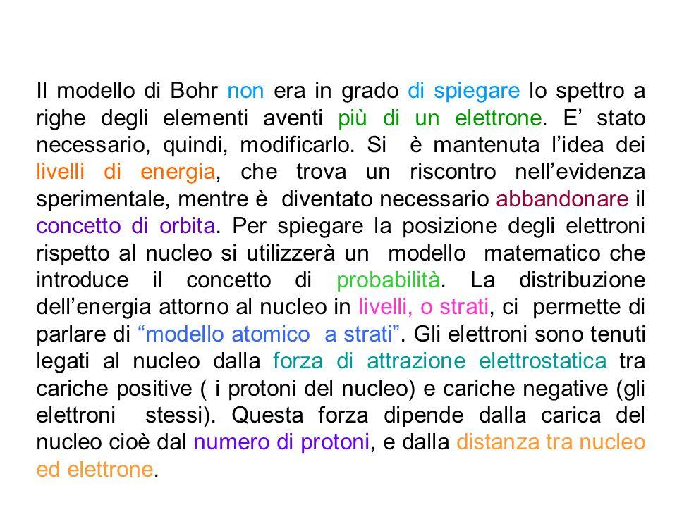 Il modello di Bohr non era in grado di spiegare lo spettro a righe degli elementi aventi più di un elettrone. E stato necessario, quindi, modificarlo.