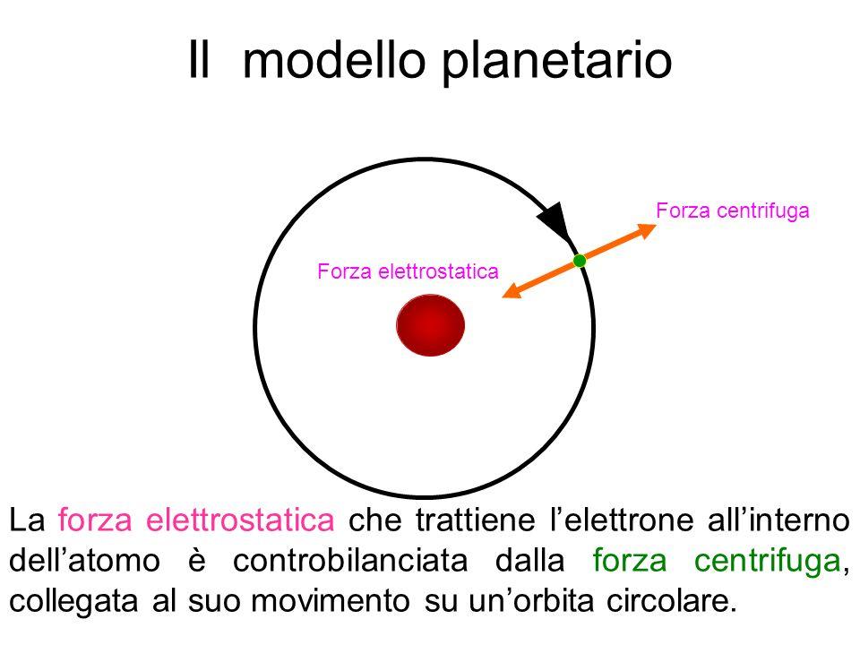 Sottoposto a continua accelerazione, lelettrone dovrebbe irradiare energia, cadendo sul nucleo con moto spiraliforme.