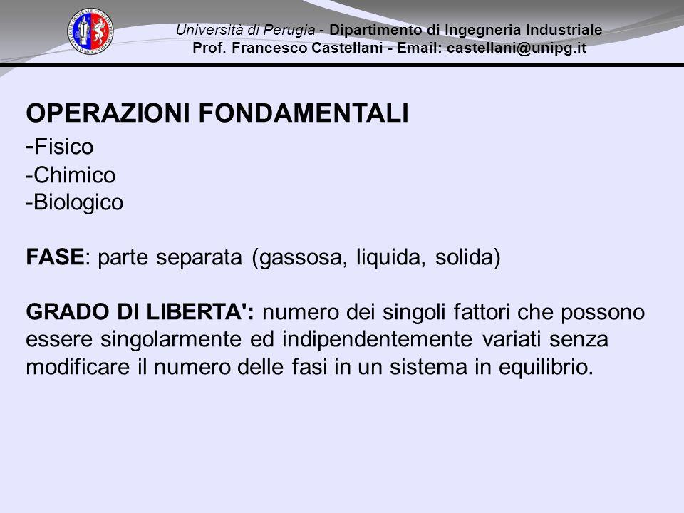 OPERAZIONI FONDAMENTALI - Fisico -Chimico -Biologico FASE: parte separata (gassosa, liquida, solida) GRADO DI LIBERTA': numero dei singoli fattori che