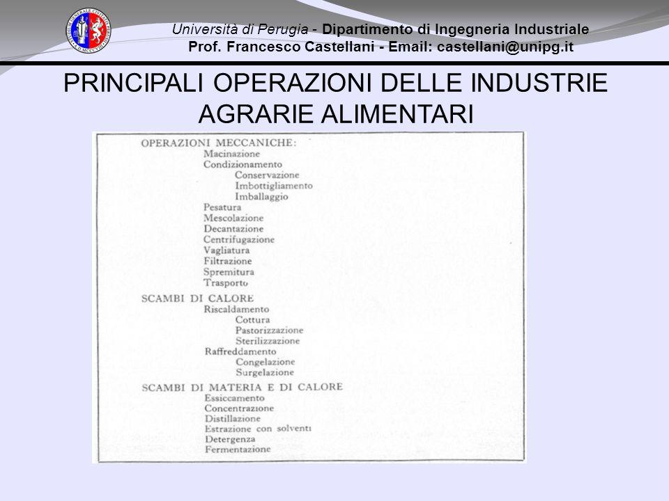 PRINCIPALI OPERAZIONI DELLE INDUSTRIE AGRARIE ALIMENTARI Università di Perugia - Dipartimento di Ingegneria Industriale Prof.