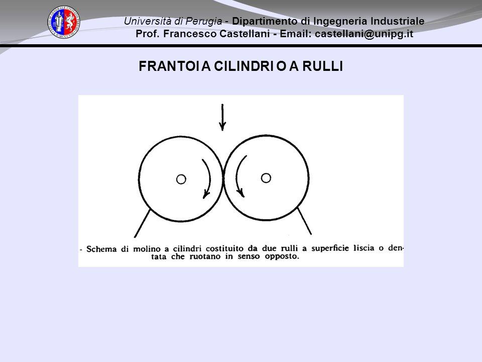 FRANTOI A CILINDRI O A RULLI Università di Perugia - Dipartimento di Ingegneria Industriale Prof. Francesco Castellani - Email: castellani@unipg.it