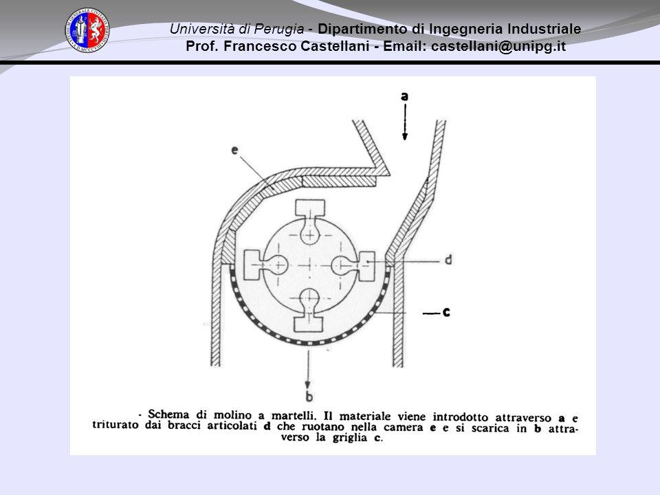 Università di Perugia - Dipartimento di Ingegneria Industriale Prof.