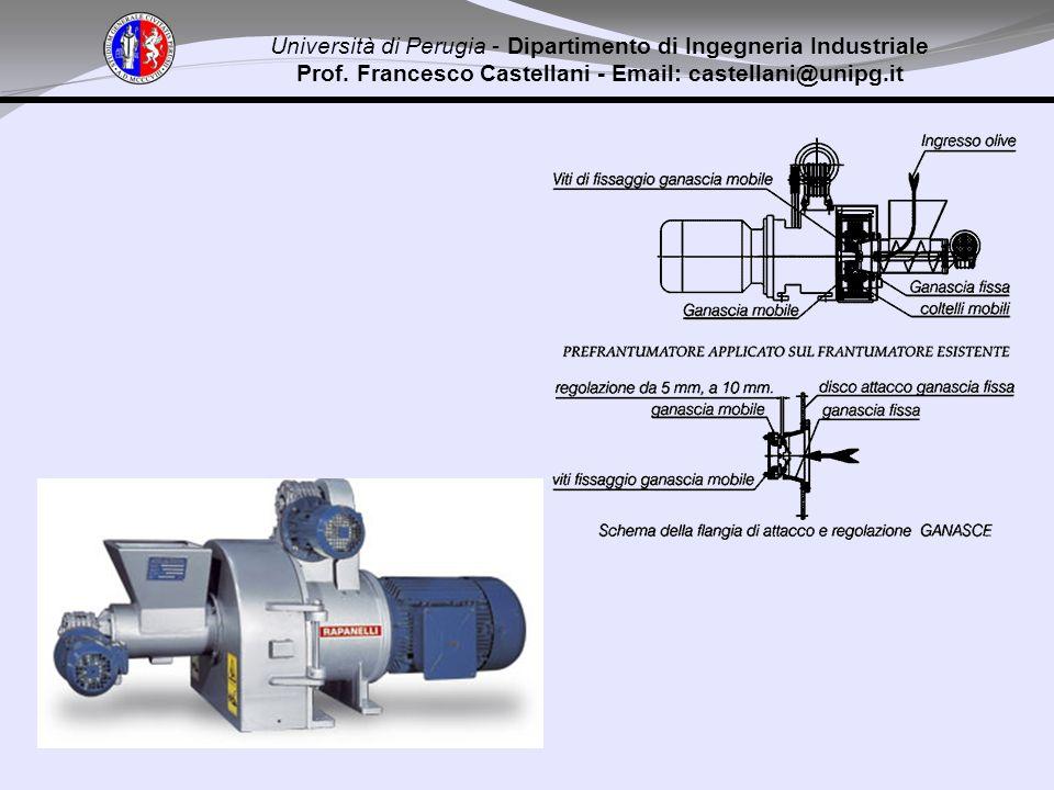 Università di Perugia - Dipartimento di Ingegneria Industriale Prof. Francesco Castellani - Email: castellani@unipg.it