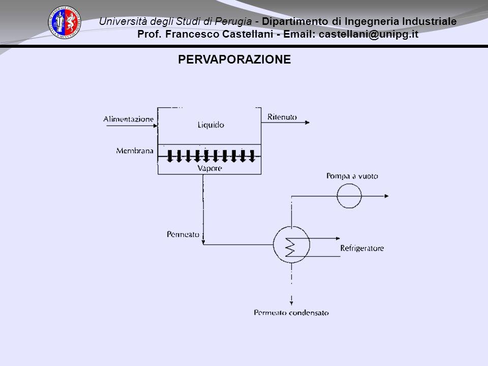Università degli Studi di Perugia - Dipartimento di Ingegneria Industriale Prof. Francesco Castellani - Email: castellani@unipg.it PERVAPORAZIONE