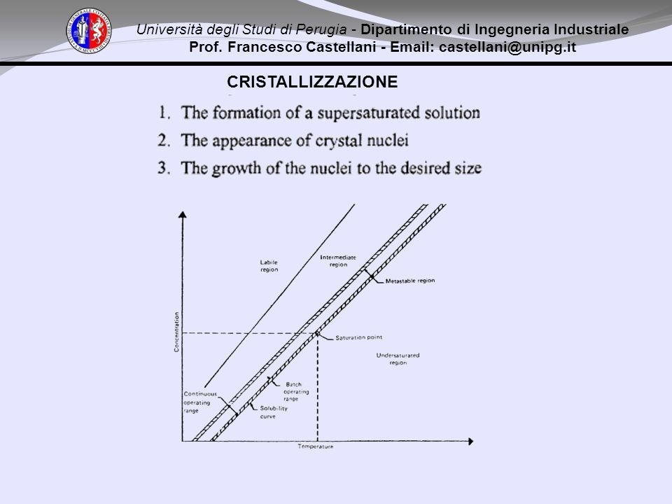 Università degli Studi di Perugia - Dipartimento di Ingegneria Industriale Prof. Francesco Castellani - Email: castellani@unipg.it CRISTALLIZZAZIONE