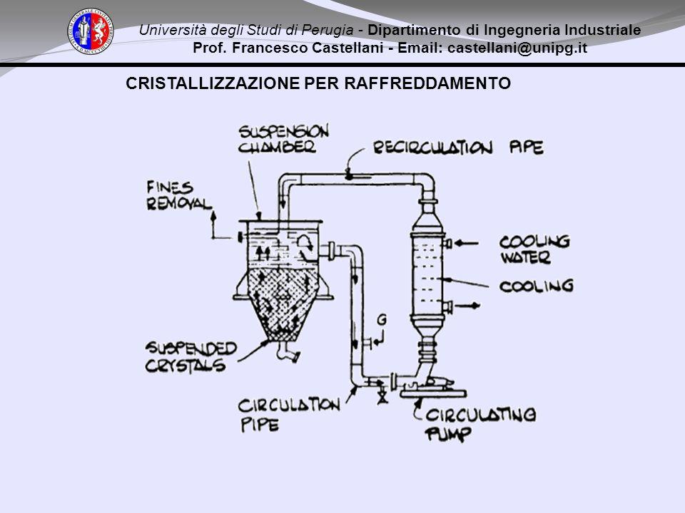 Università degli Studi di Perugia - Dipartimento di Ingegneria Industriale Prof. Francesco Castellani - Email: castellani@unipg.it CRISTALLIZZAZIONE P