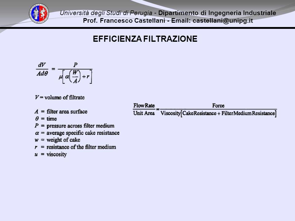 Università degli Studi di Perugia - Dipartimento di Ingegneria Industriale Prof. Francesco Castellani - Email: castellani@unipg.it EFFICIENZA FILTRAZI