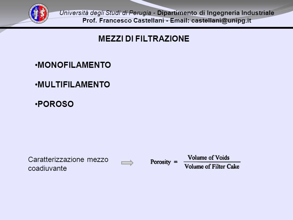 Università degli Studi di Perugia - Dipartimento di Ingegneria Industriale Prof. Francesco Castellani - Email: castellani@unipg.it MEZZI DI FILTRAZION