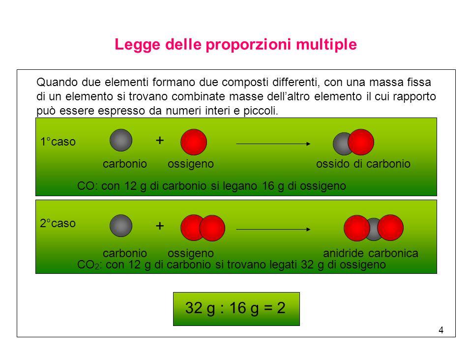 4 Legge delle proporzioni multiple Quando due elementi formano due composti differenti, con una massa fissa di un elemento si trovano combinate masse