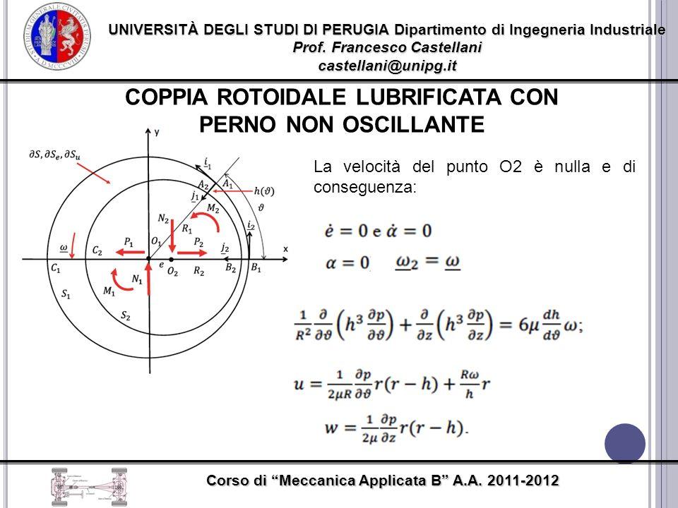 UNIVERSITÀ DEGLI STUDI DI PERUGIA Dipartimento di Ingegneria Industriale Prof. Francesco Castellani castellani@unipg.it Corso di Meccanica Applicata B