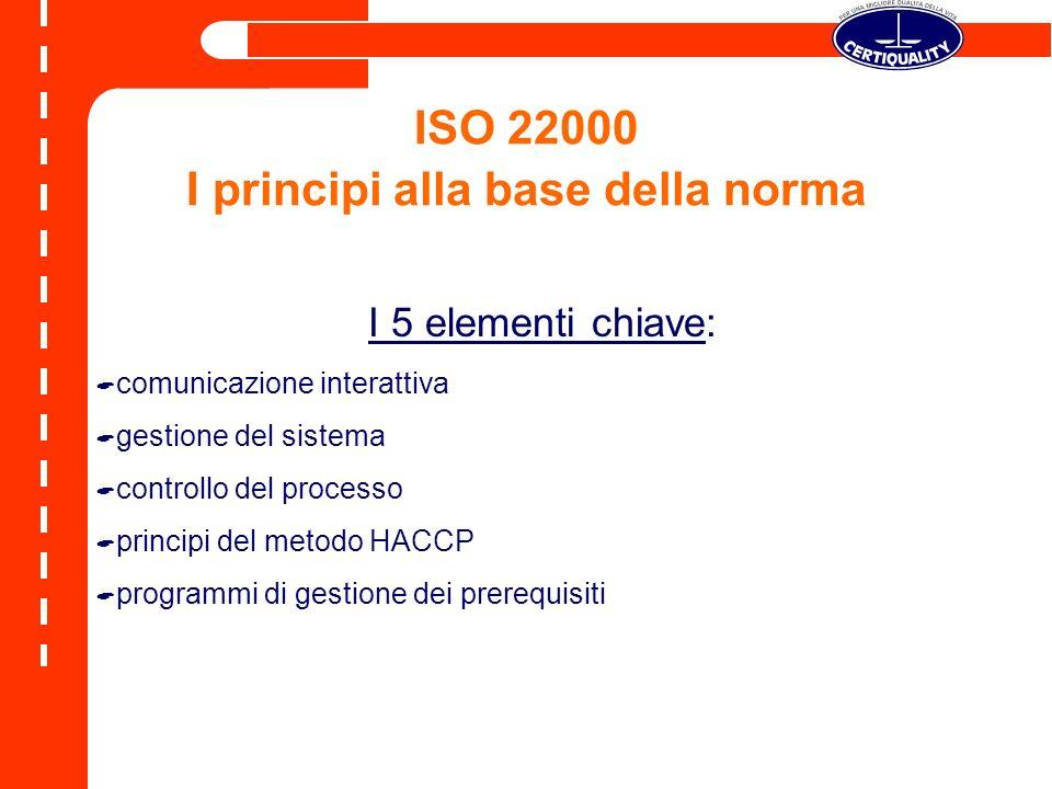 ISO 22000 I principi alla base della norma I 5 elementi chiave: comunicazione interattiva gestione del sistema controllo del processo principi del met