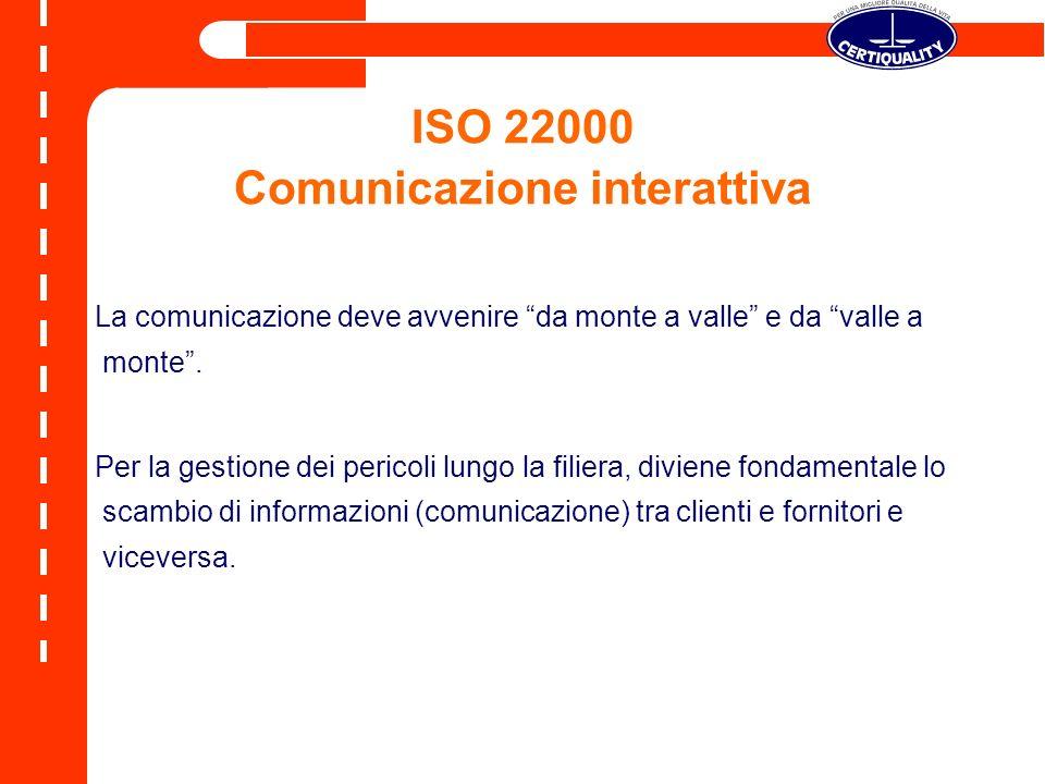 ISO 22000 Comunicazione interattiva La comunicazione deve avvenire da monte a valle e da valle a monte. Per la gestione dei pericoli lungo la filiera,