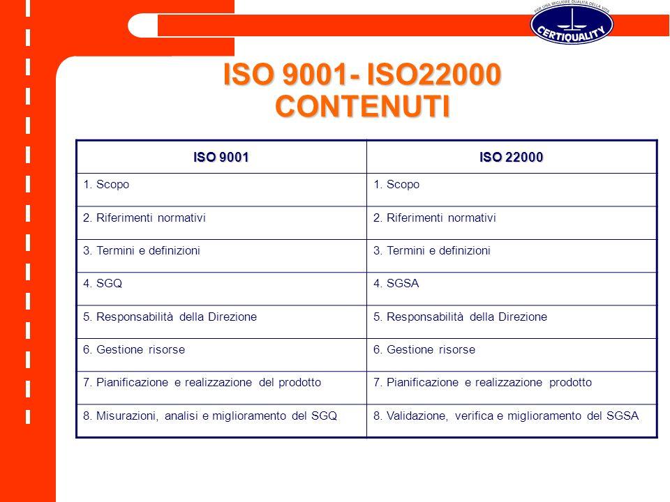 ISO 9001 ISO 22000 1. Scopo 2. Riferimenti normativi 3. Termini e definizioni 4. SGQ4. SGSA 5. Responsabilità della Direzione 6. Gestione risorse 7. P