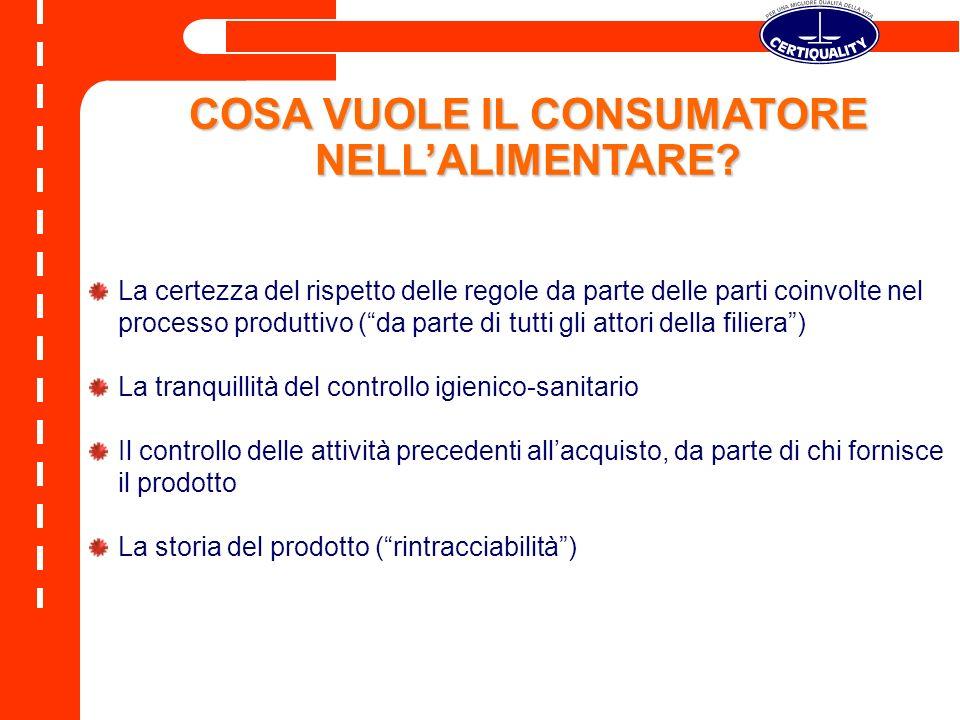 ISO 22000 Comunicazione interattiva La comunicazione deve avvenire da monte a valle e da valle a monte.