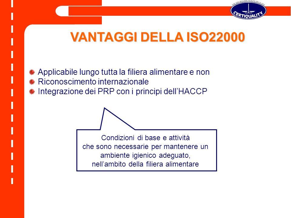 VANTAGGI DELLA ISO22000 Applicabile lungo tutta la filiera alimentare e non Riconoscimento internazionale Integrazione dei PRP con i principi dellHACC
