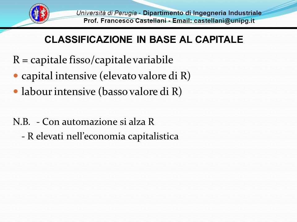 CLASSIFICAZIONE IN BASE AL CAPITALE R = capitale fisso/capitale variabile capital intensive (elevato valore di R) labour intensive (basso valore di R)