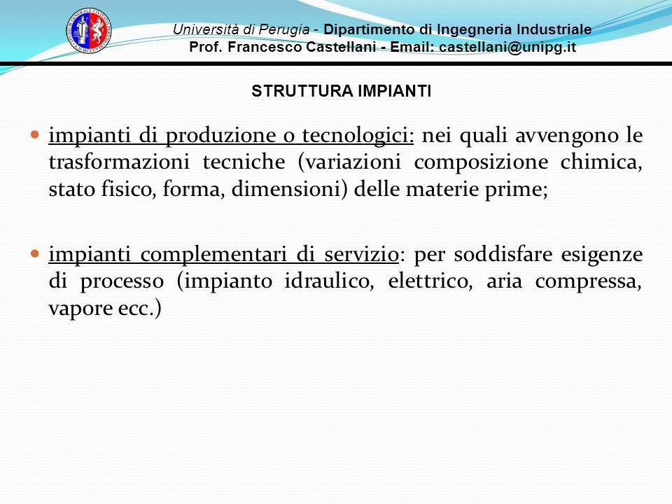 STRUTTURA IMPIANTI impianti di produzione o tecnologici: nei quali avvengono le trasformazioni tecniche (variazioni composizione chimica, stato fisico