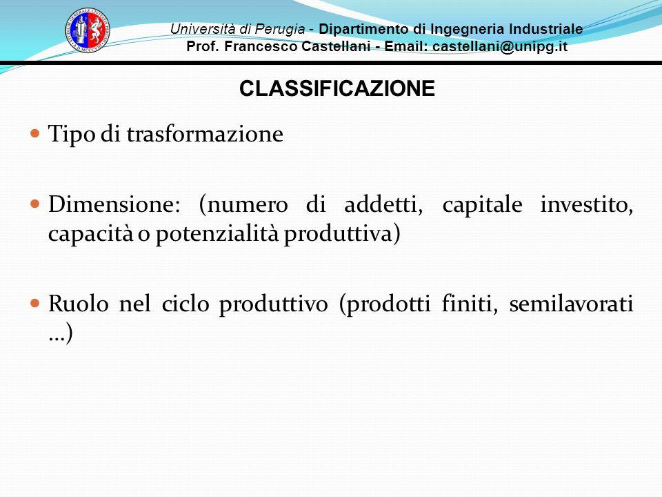 CLASSIFICAZIONE IN BASE AL CAPITALE R = capitale fisso/capitale variabile capital intensive (elevato valore di R) labour intensive (basso valore di R) N.B.
