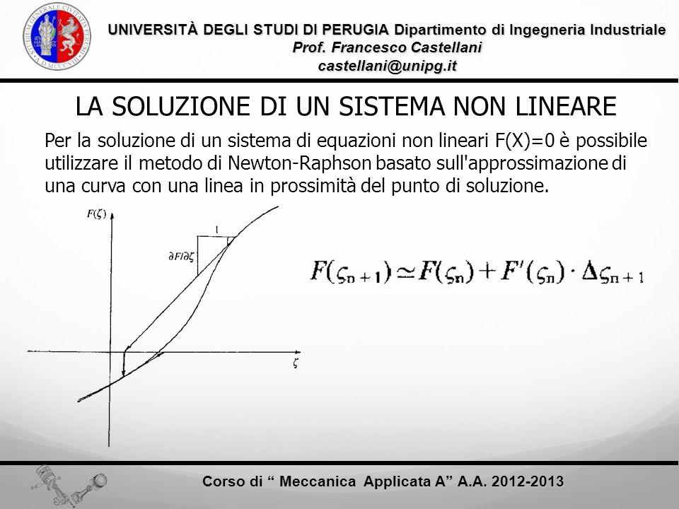 LA SOLUZIONE DI UN SISTEMA NON LINEARE Per la soluzione di un sistema di equazioni non lineari F(X)=0 è possibile utilizzare il metodo di Newton-Raphson basato sull approssimazione di una curva con una linea in prossimità del punto di soluzione.