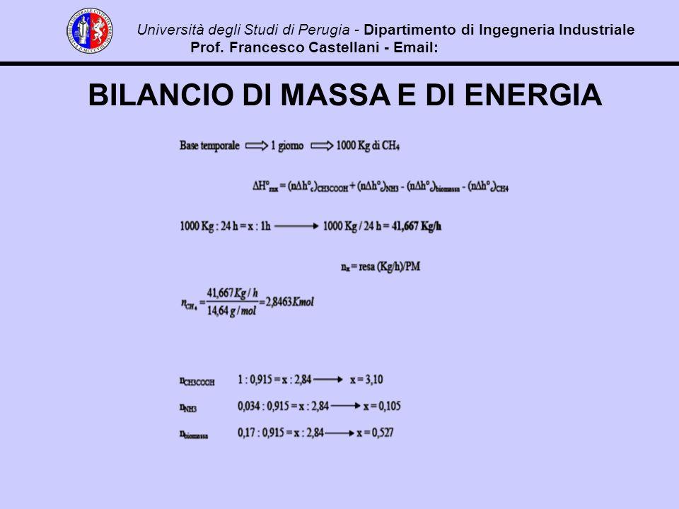 Università degli Studi di Perugia - Dipartimento di Ingegneria Industriale Prof. Francesco Castellani - Email: castellani@unipg.itcastellani@unipg.it