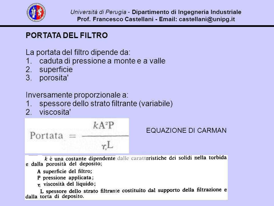 PORTATA DEL FILTRO La portata del filtro dipende da: 1.caduta di pressione a monte e a valle 2.superficie 3.porosita Inversamente proporzionale a: 1.spessore dello strato filtrante (variabile) 2.viscosita EQUAZIONE DI CARMAN Università di Perugia - Dipartimento di Ingegneria Industriale Prof.