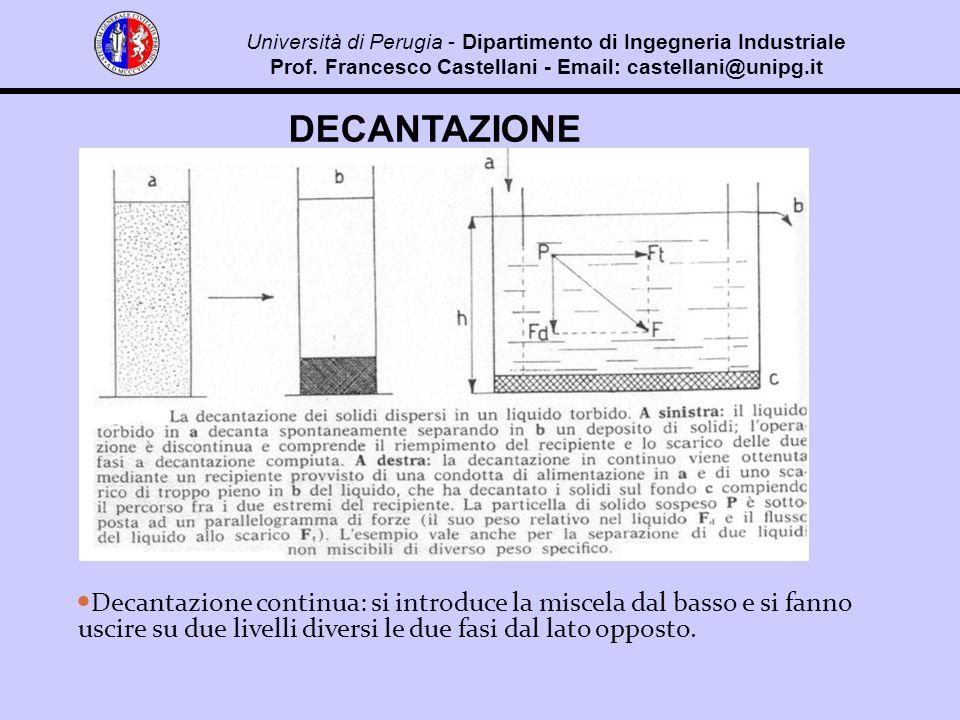 DECANTAZIONE Decantazione continua: si introduce la miscela dal basso e si fanno uscire su due livelli diversi le due fasi dal lato opposto.