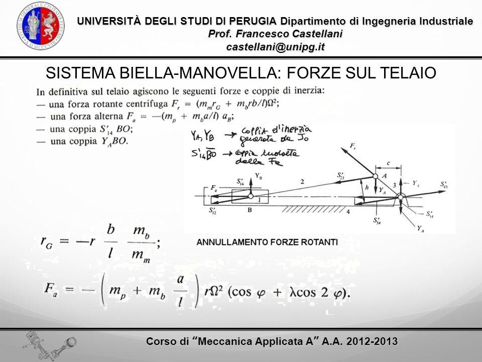 UNIVERSITÀ DEGLI STUDI DI PERUGIA Dipartimento di Ingegneria Industriale Prof. Francesco Castellani castellani@unipg.it Corso di Meccanica Applicata A