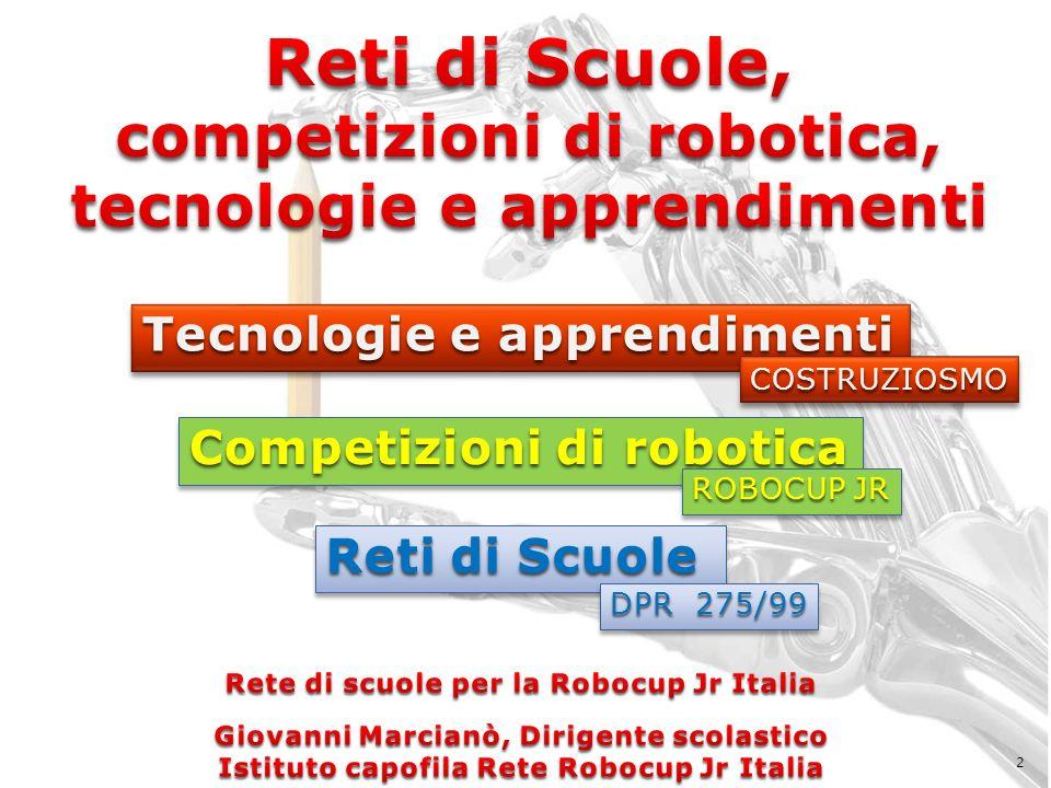 2 Reti di Scuole Competizioni di robotica Tecnologie e apprendimenti DPR 275/99 ROBOCUP JR COSTRUZIOSMOCOSTRUZIOSMO