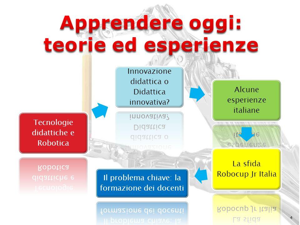 4 Tecnologie didattiche e Robotica Innovazione didattica o Didattica innovativa? Alcune esperienze italiane La sfida Robocup Jr Italia Il problema chi