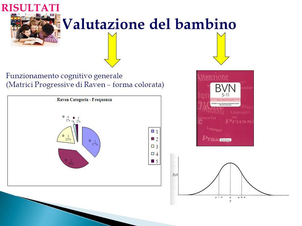 Funzionamento cognitivo generale (Matrici Progressive di Raven – forma colorata) RISULTATI Valutazione del bambino