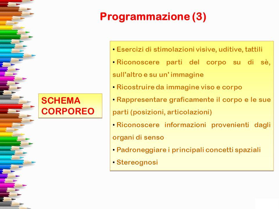 Programmazione (3) SCHEMA CORPOREO Esercizi di stimolazioni visive, uditive, tattili Riconoscere parti del corpo su di sè, sull'altro e su un' immagin