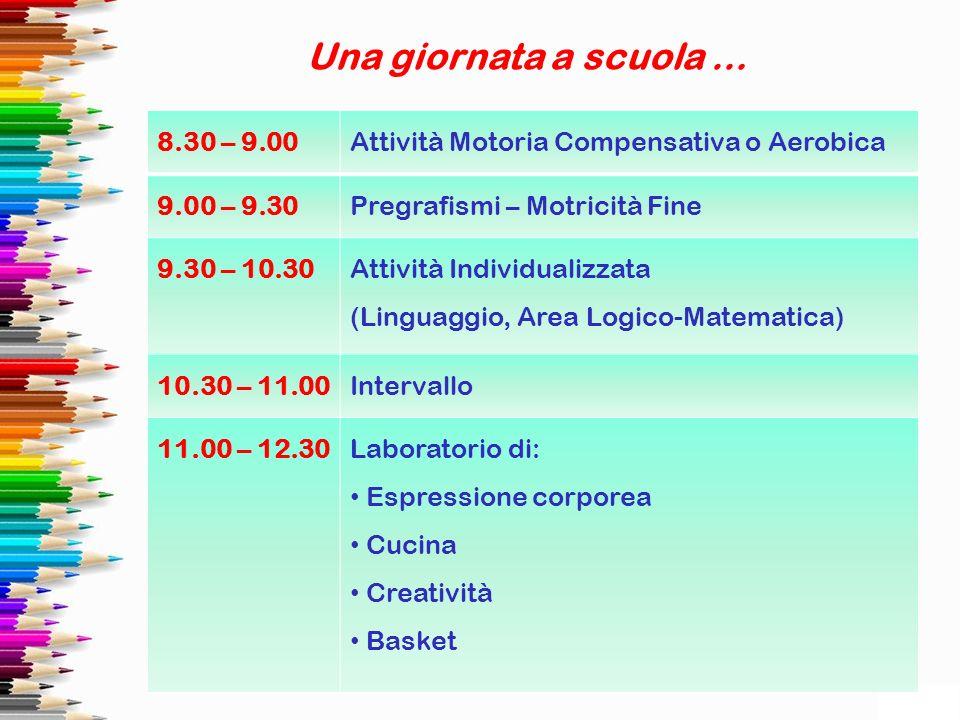 Una giornata a scuola … 8.30 – 9.00Attività Motoria Compensativa o Aerobica 9.00 – 9.30Pregrafismi – Motricità Fine 9.30 – 10.30 Attività Individualiz
