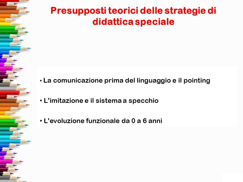 Presupposti teorici delle strategie di didattica speciale La comunicazione prima del linguaggio e il pointing L'imitazione e il sistema a specchio L'e