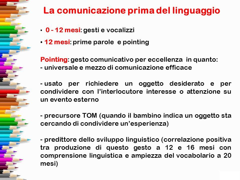 La comunicazione prima del linguaggio 0 - 12 mesi: gesti e vocalizzi 12 mesi: prime parole e pointing Pointing: gesto comunicativo per eccellenza in q