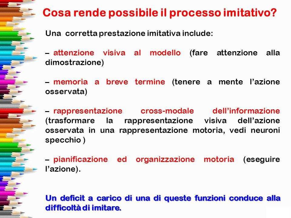 Cosa rende possibile il processo imitativo? Una corretta prestazione imitativa include: – attenzione visiva al modello (fare attenzione alla dimostraz