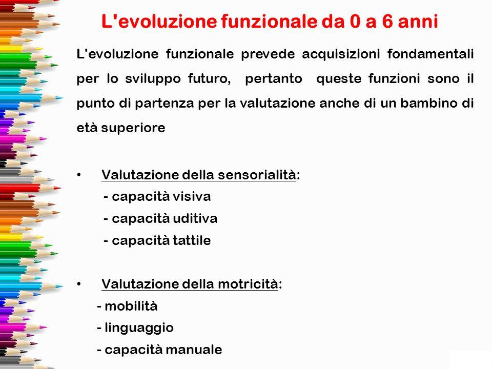 L'evoluzione funzionale da 0 a 6 anni L'evoluzione funzionale prevede acquisizioni fondamentali per lo sviluppo futuro, pertanto queste funzioni sono