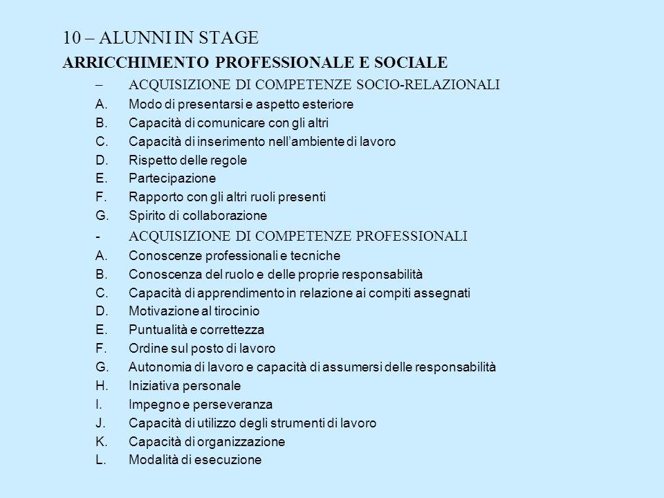 10 – ALUNNI IN STAGE ARRICCHIMENTO PROFESSIONALE E SOCIALE –ACQUISIZIONE DI COMPETENZE SOCIO-RELAZIONALI A.Modo di presentarsi e aspetto esteriore B.C